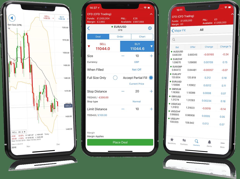 IG broker app