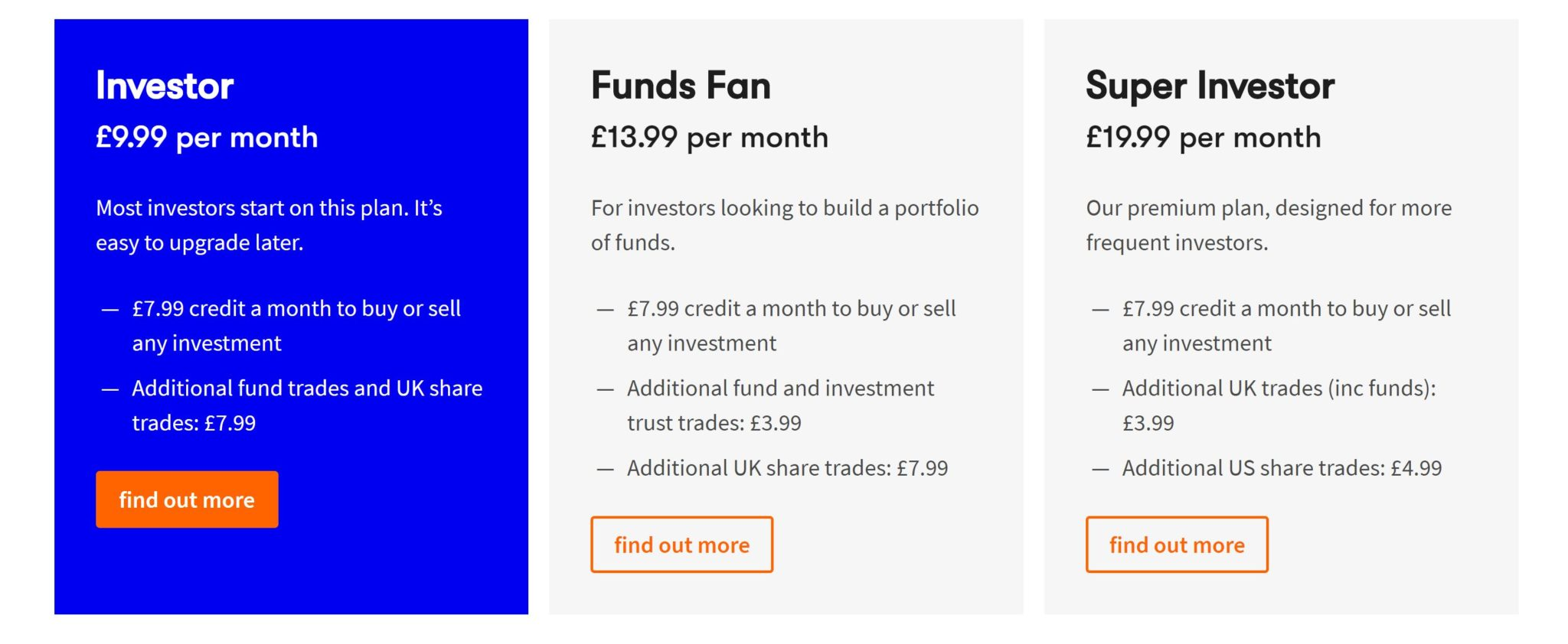 Interactive Investor subscription plans