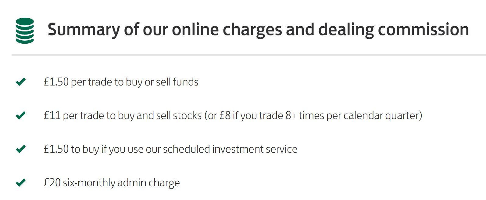 Lloyds share dealing fees