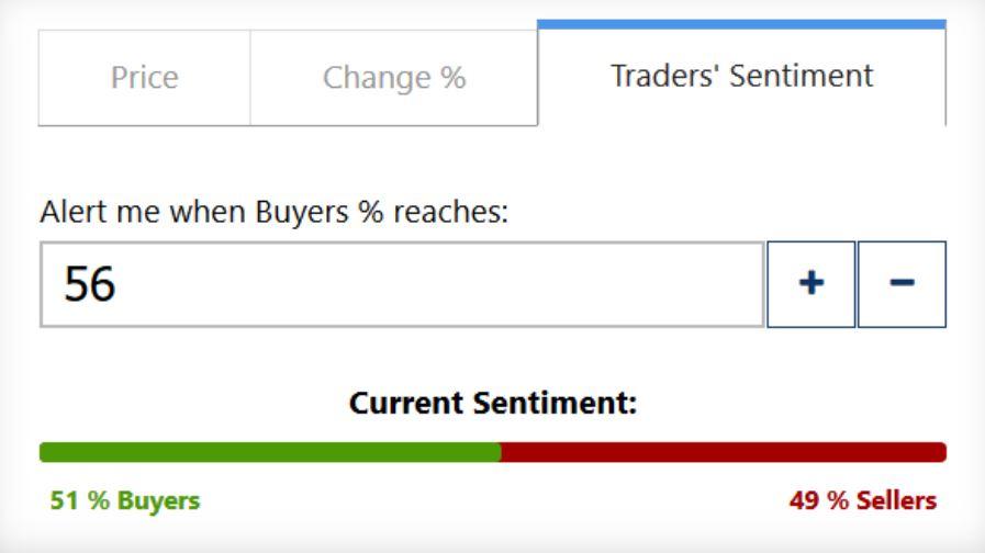 Traders' Sentiment tool on Plus500