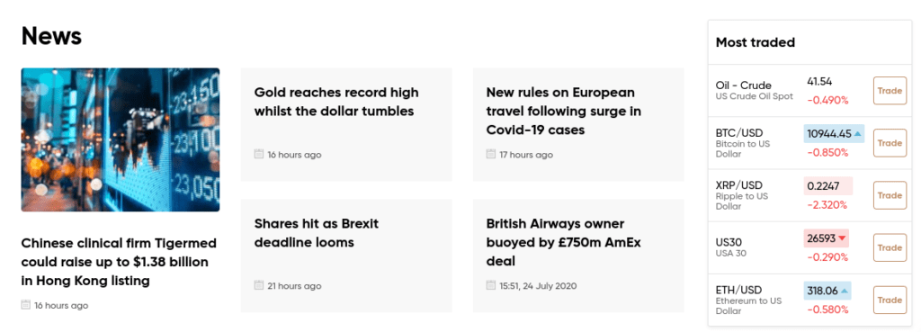 Capital.com news