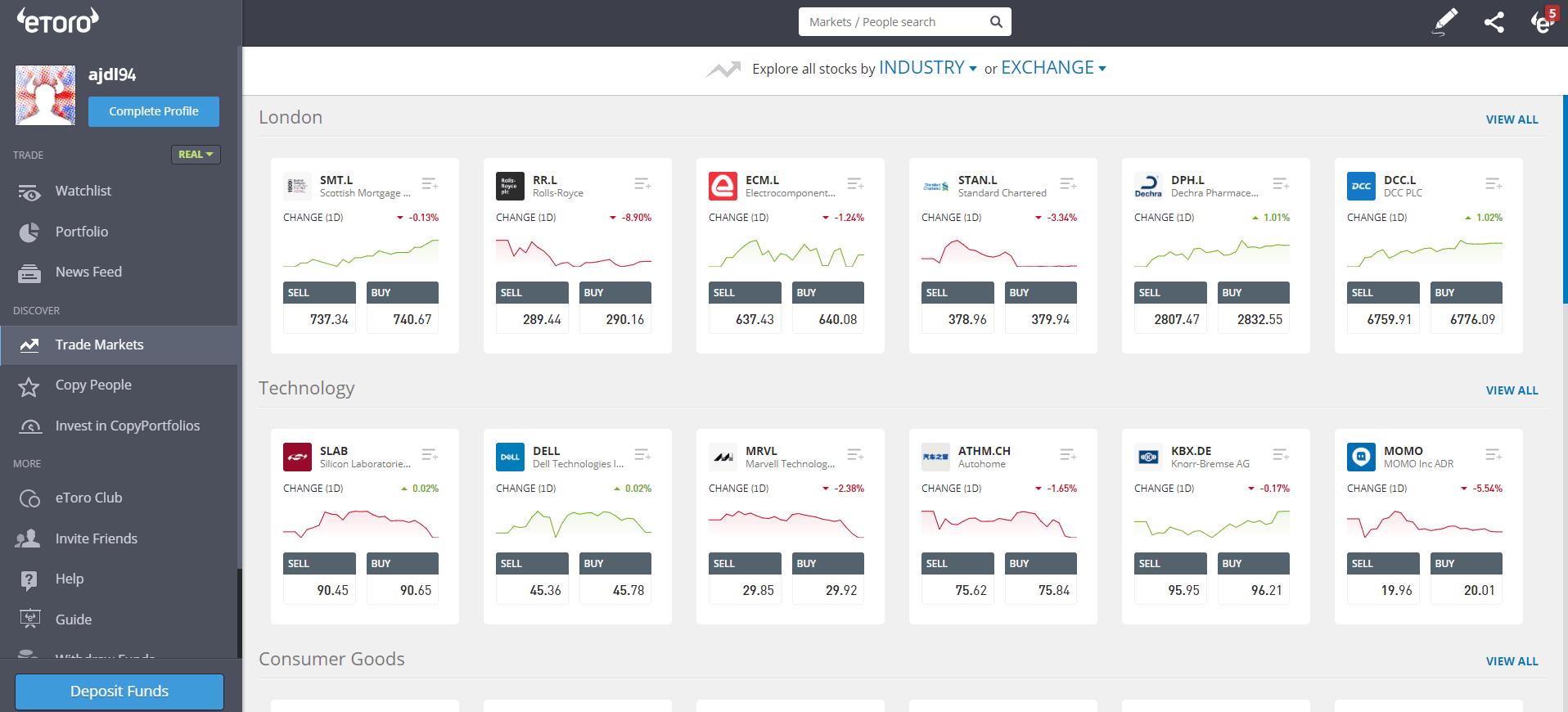 eToro offers 800+ global shares