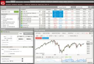 IG trading platform