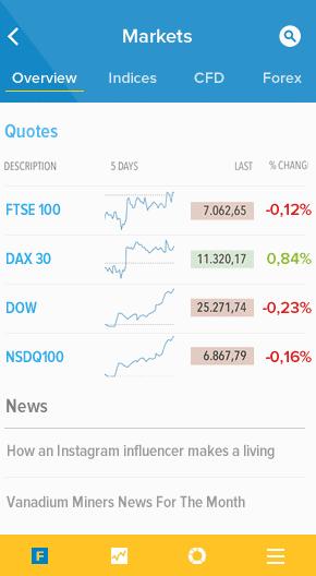 mobile-trading-fineco