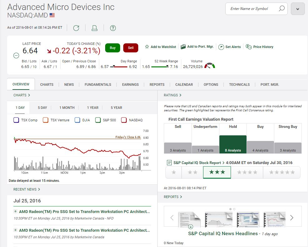 td-direct-investing-research