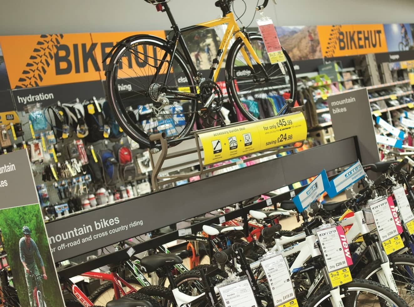Halfords share price