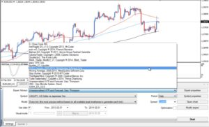 Backtesting a strategy with MetaTrader 4