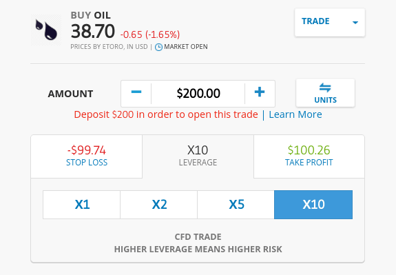 Trade commodities at eToro