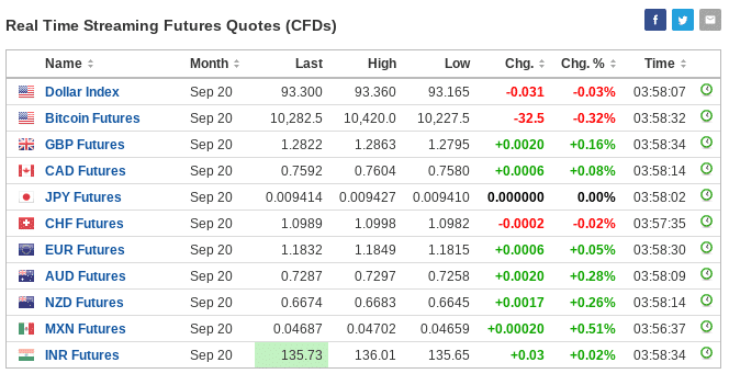 forex futures trading
