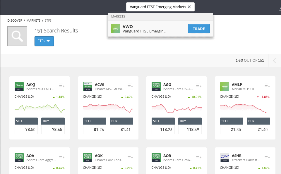 Invest in Vanguard funds on eToro
