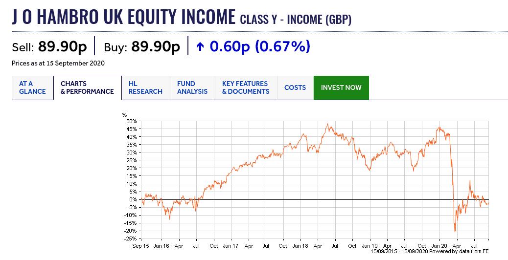 JOHCM UK Equity Income Fund