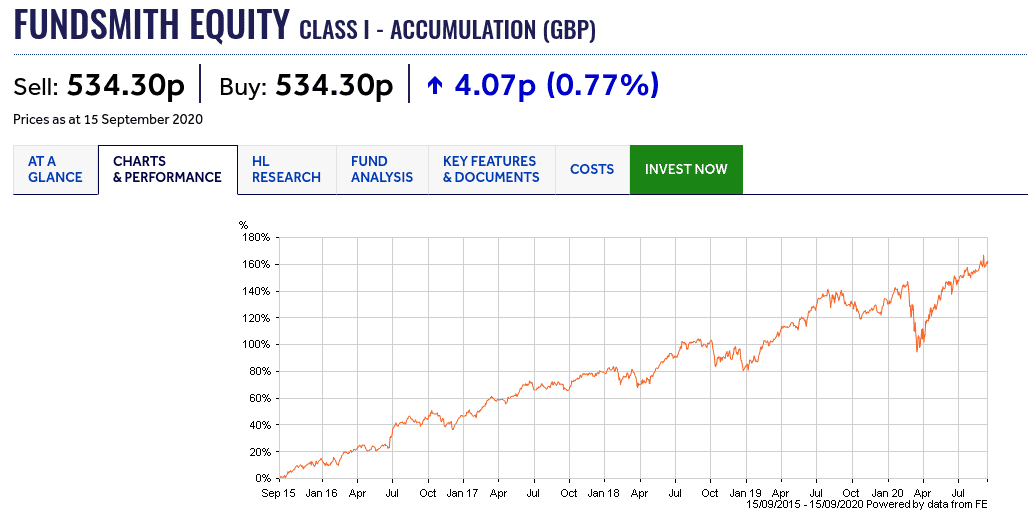 Fundsmith Equity