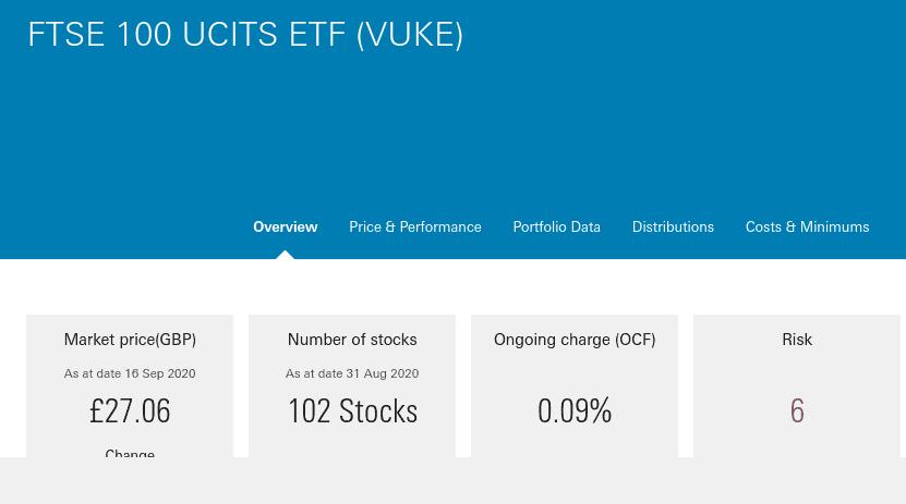 FTSE 100 UCITS ETF