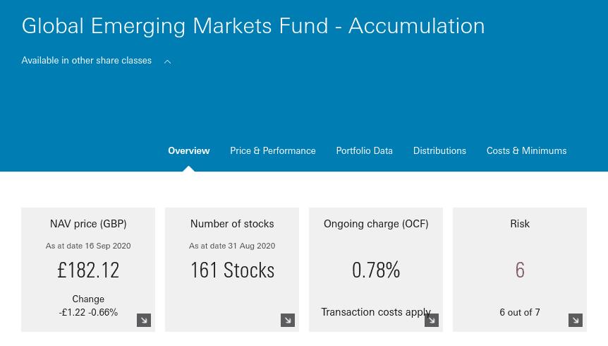 Global Emerging Markets Fund