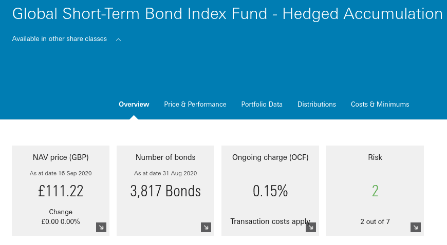 Global Short-Term Bond Index