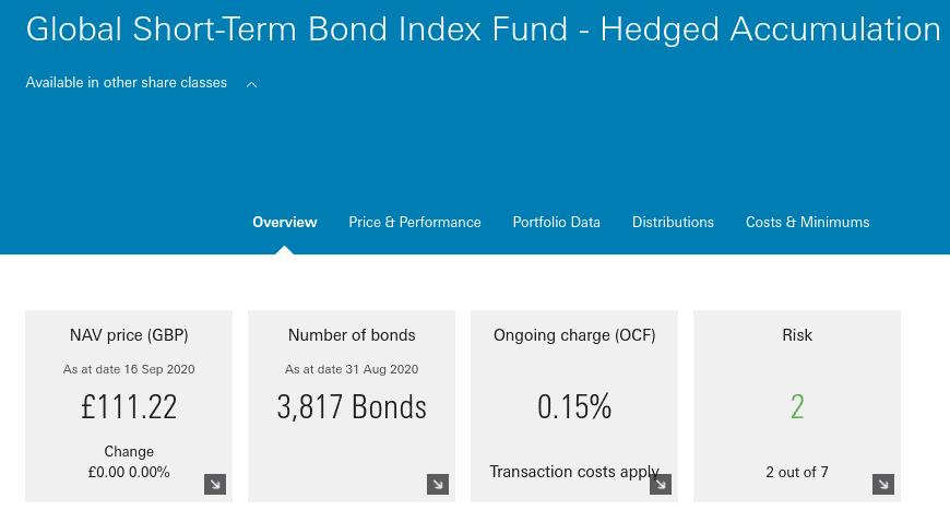 Global Short-Term Bond Index