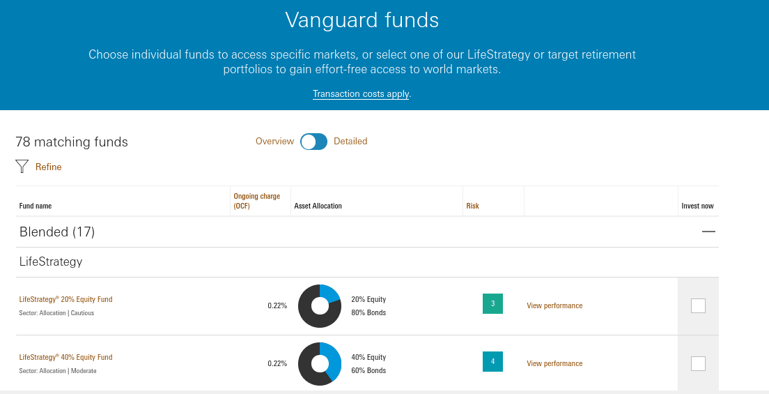 What are Vanguard funds?