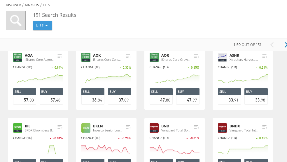 Invest in investment funds at eToro