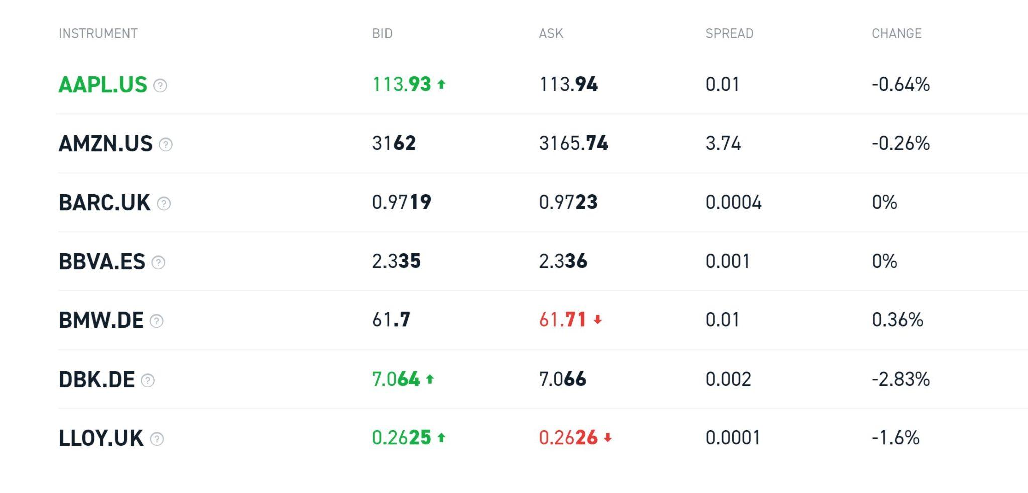 XTB Stock CFDs