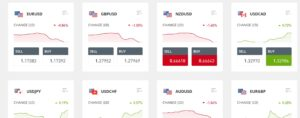 Forex trading dashboard in eToro