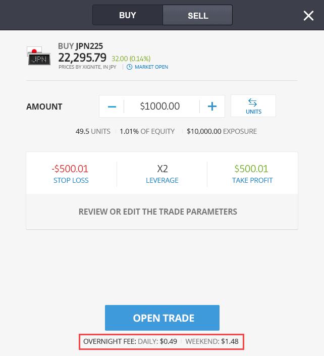 eToro scalping trading