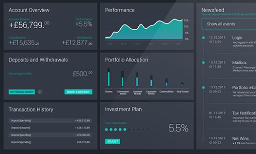 Scalable Capital Web Interface