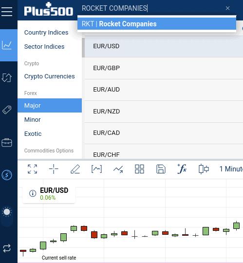 Trade Rocket Companies Shares at Plus500
