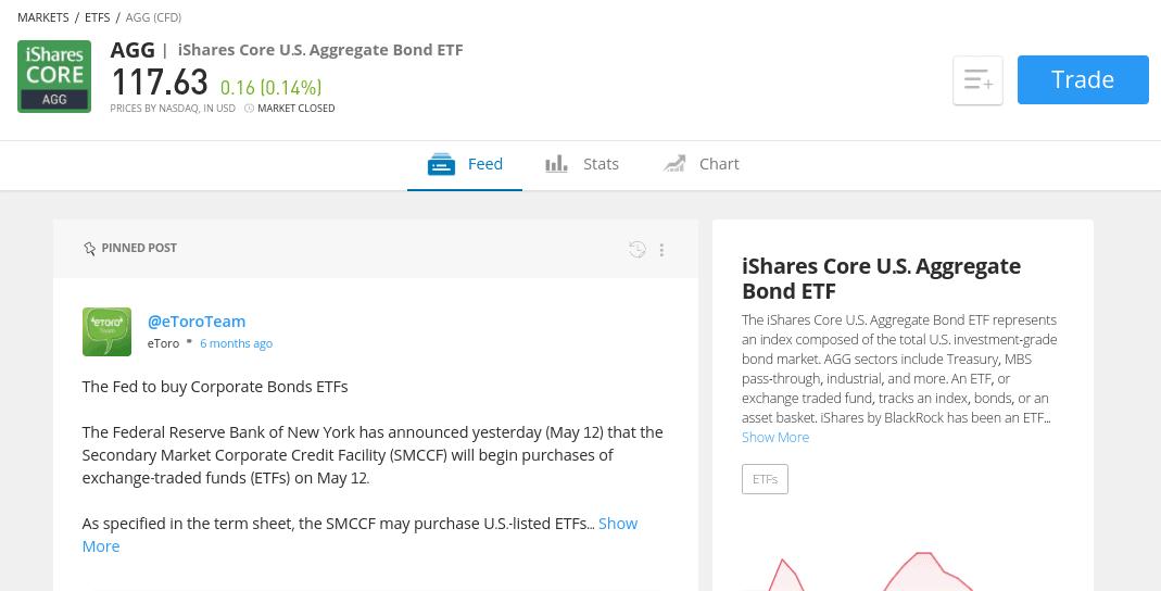 Buy ETFs online UK