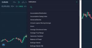 Technical indicators available in Skilling Trader