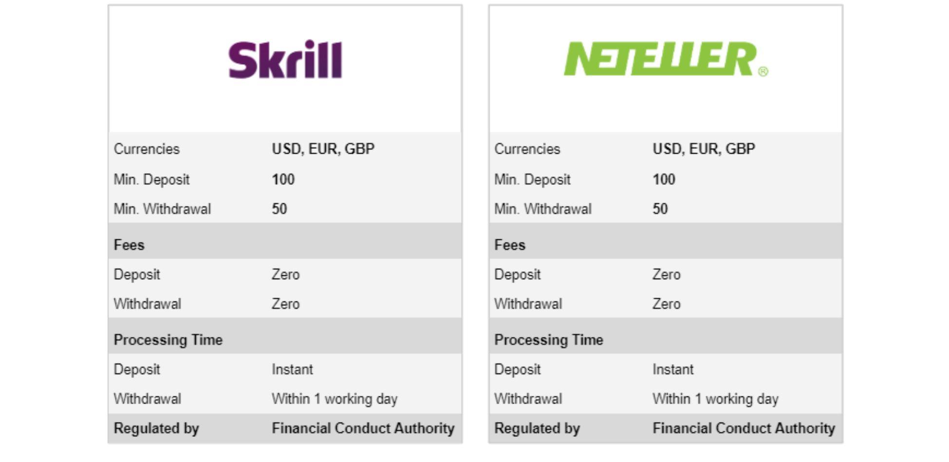 Skilling payment methods - Skrill and Neteller