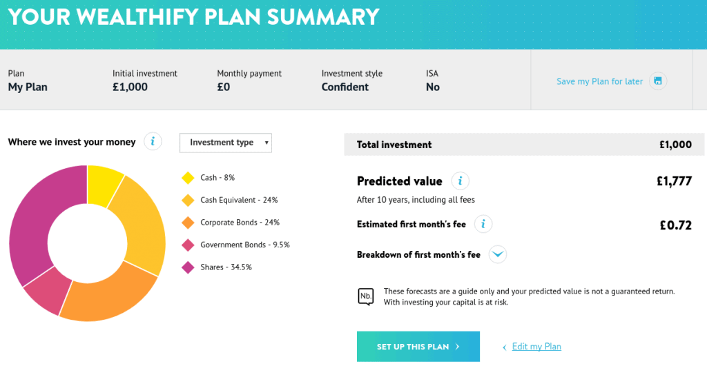 Wealthify Plan Summary