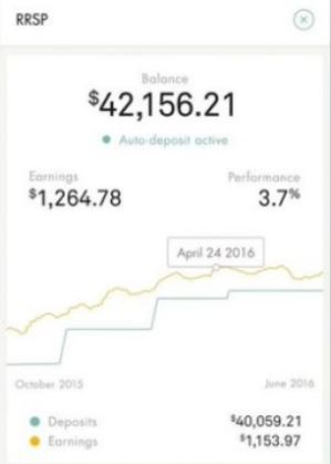 Wealthsimple mobile app