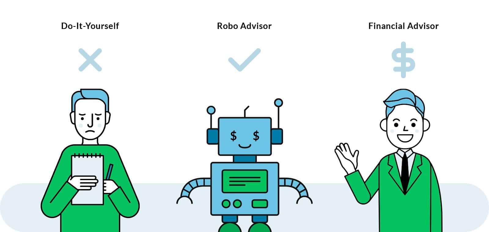 what are robo advisors?