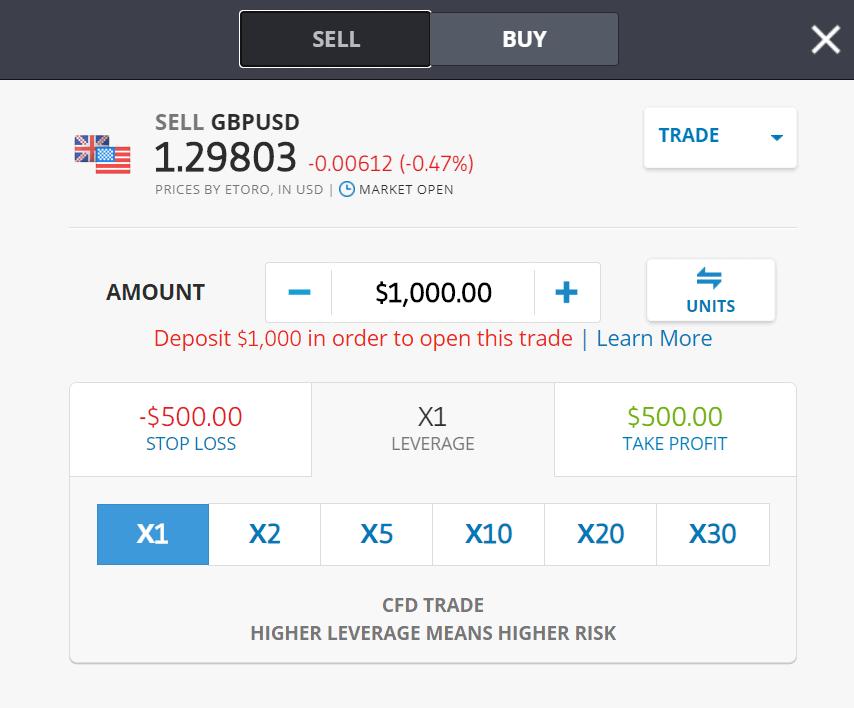 trade GBP/USD on etoro