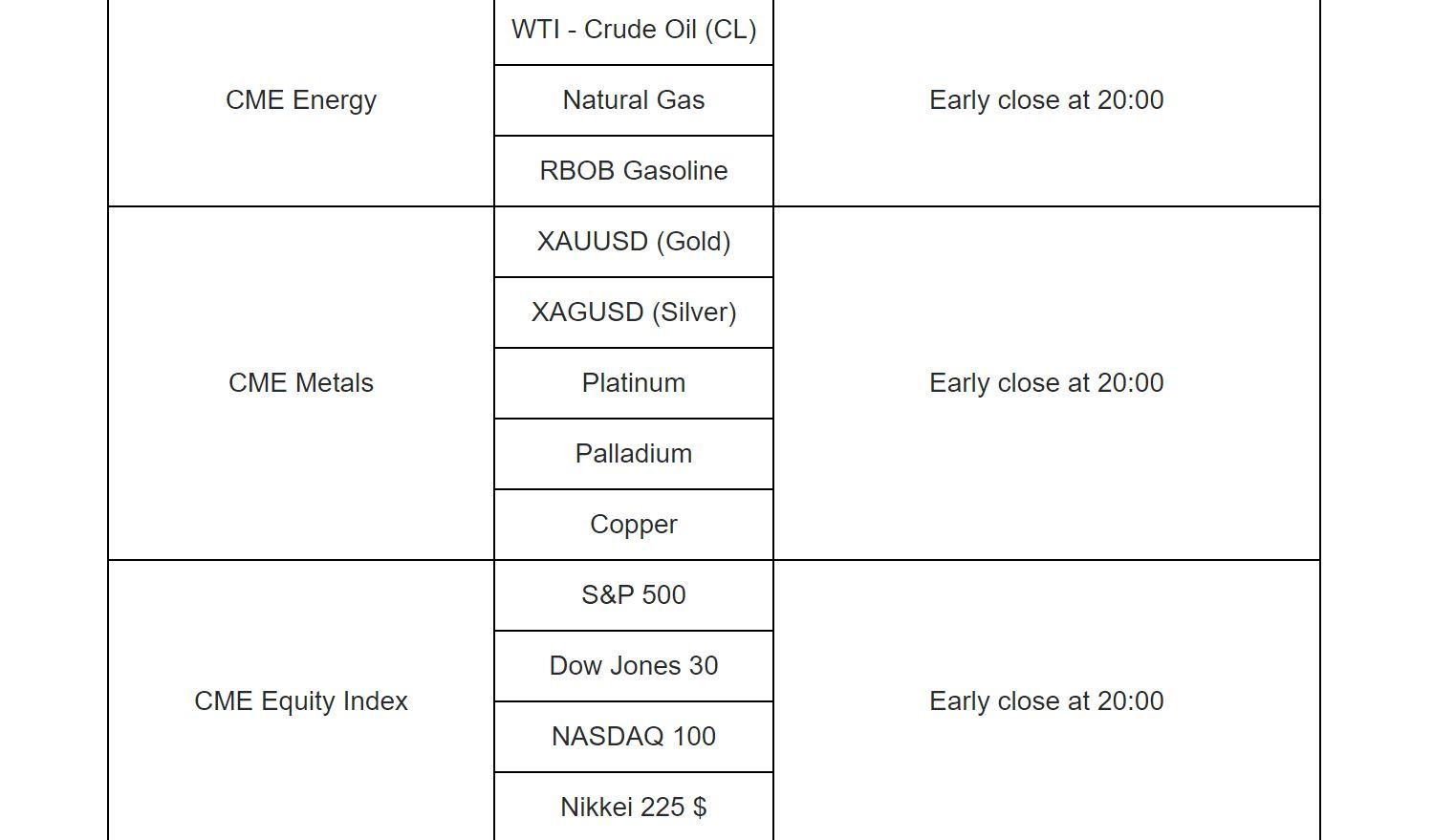 101Investing Economic Calendar