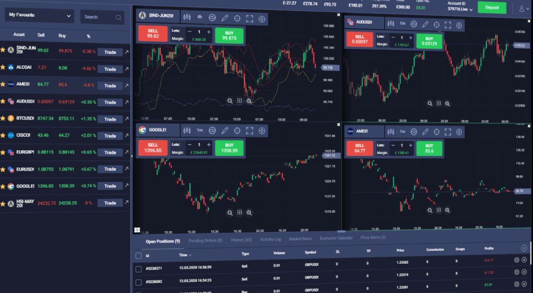 101Investing WebTrader Platform