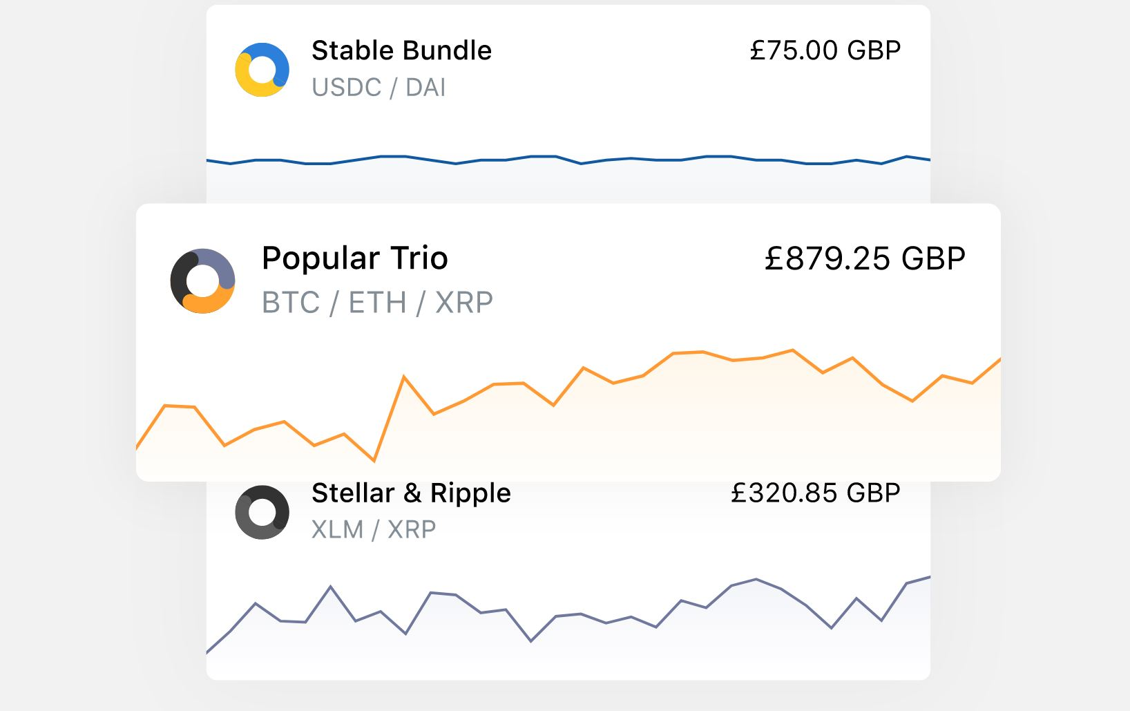 Coinjar Cryptocurrency Bundles