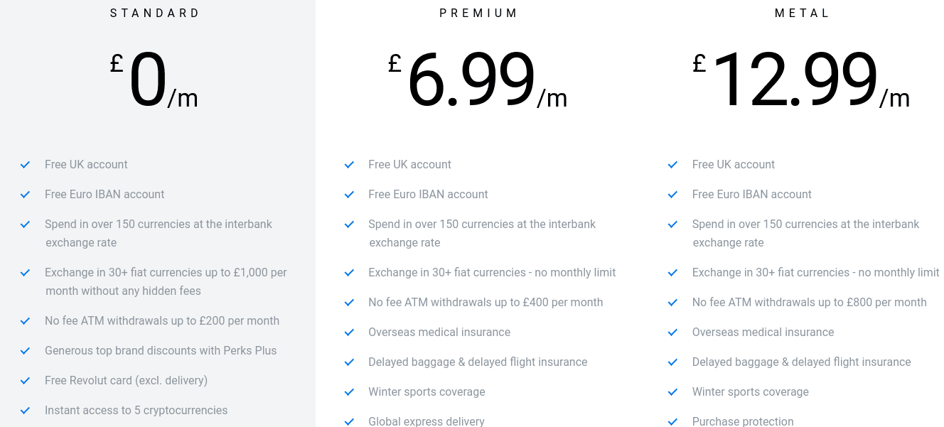 revolut Pricing Plans
