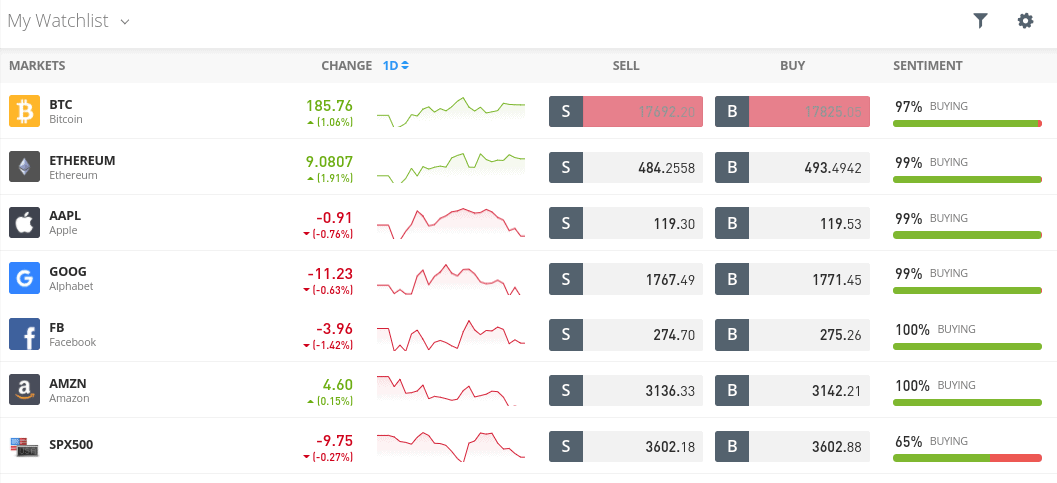 Trading 212 vs eToro