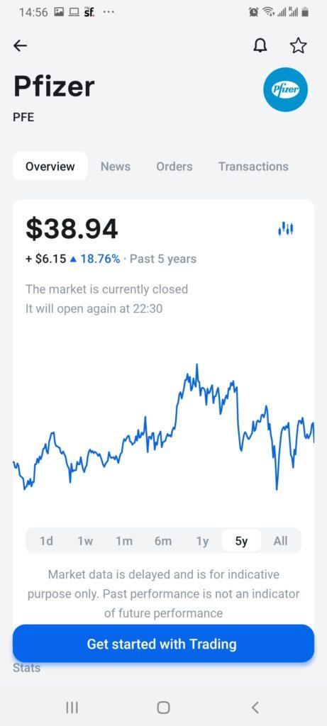revolut trading platform