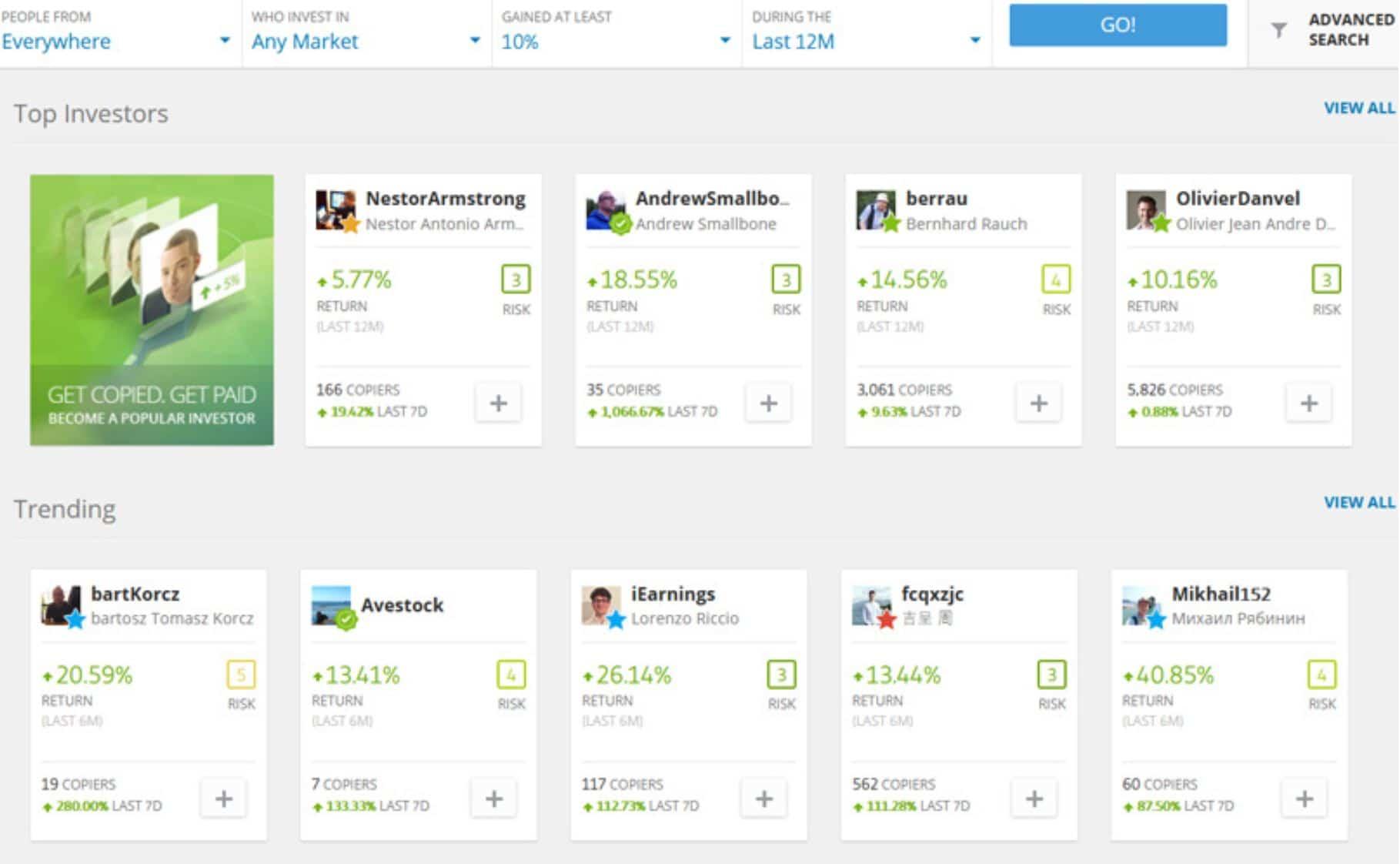 eToro Social Trading Network