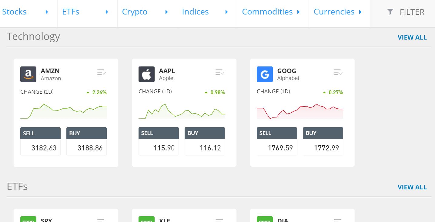 etoro trading markets