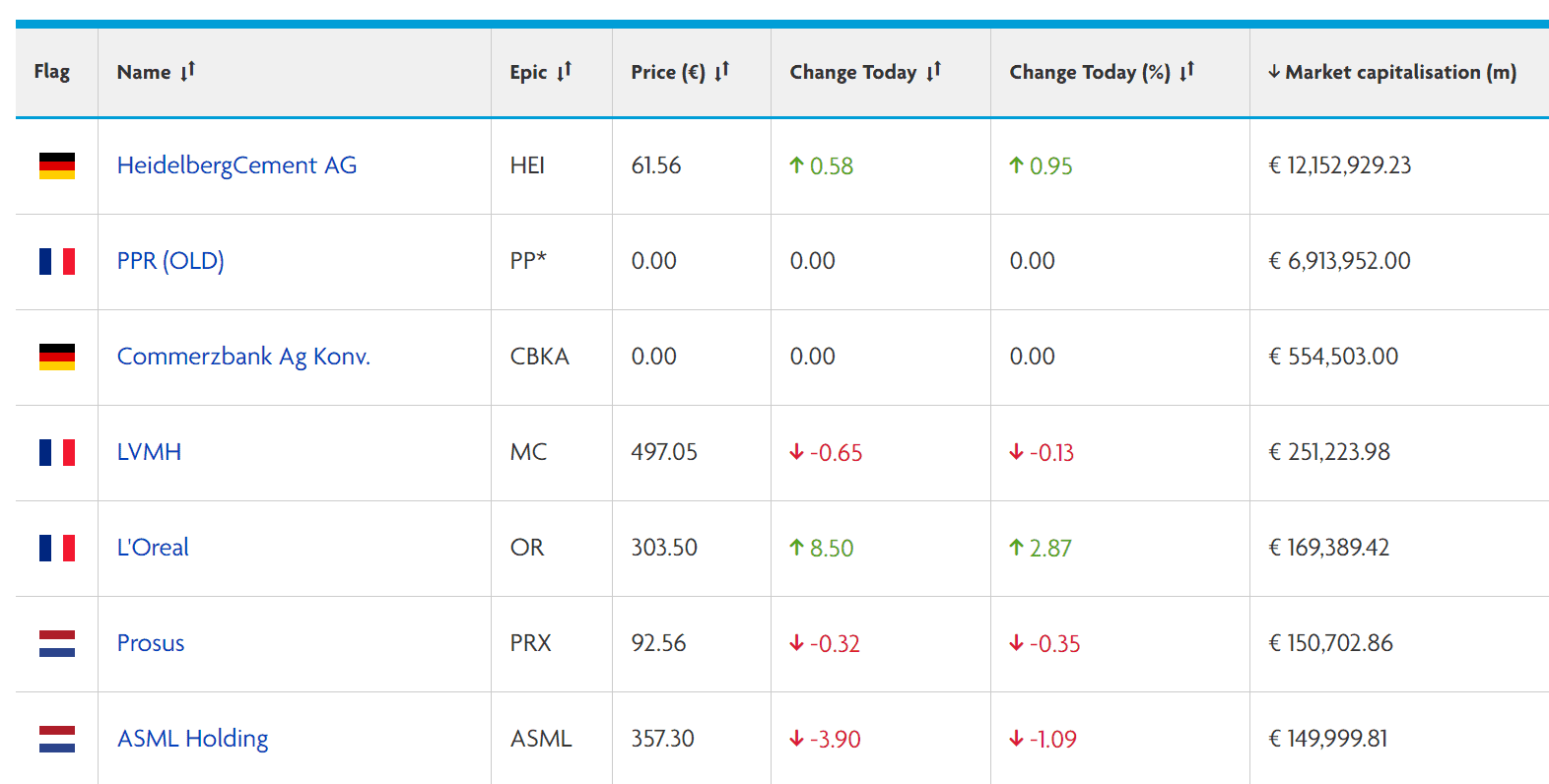 halifax buy european shares