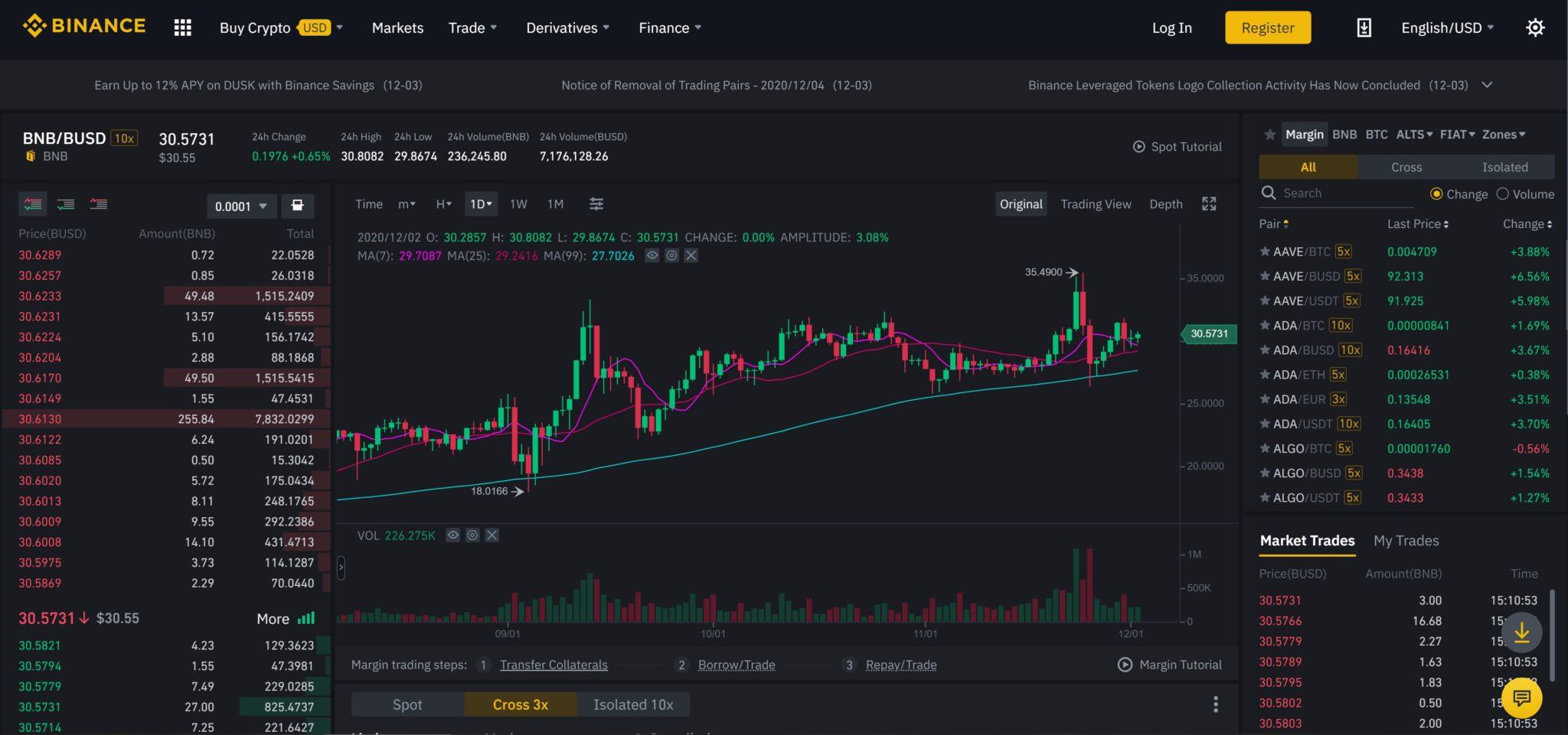 Binance Bitcoin Trading Platform