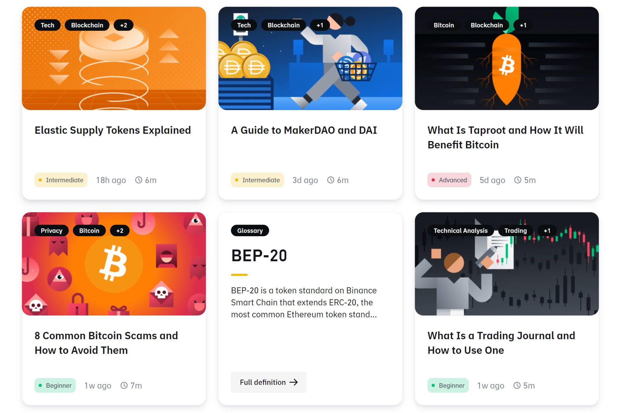 Binance Cryptocurrency Education
