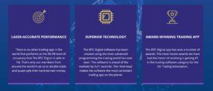 Bitcoin Digital Features