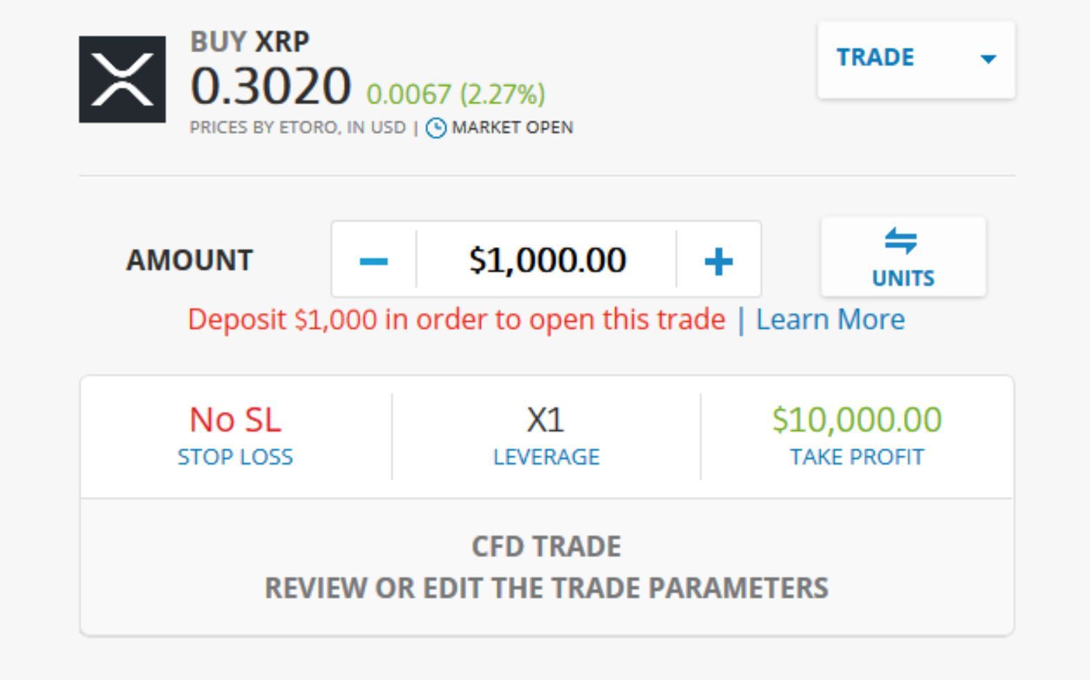 Buy Ripple on eToro