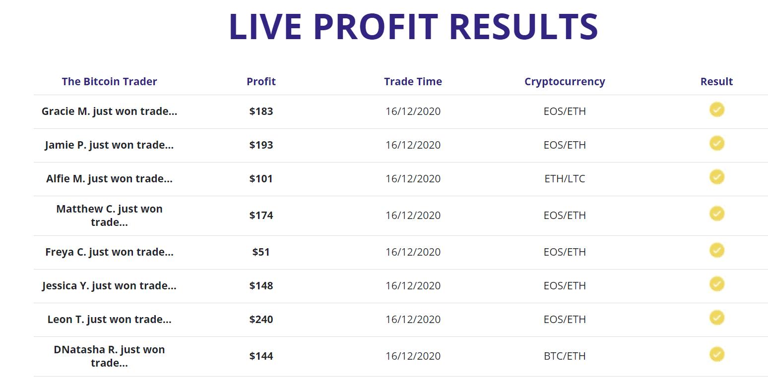 bitcoin trader results