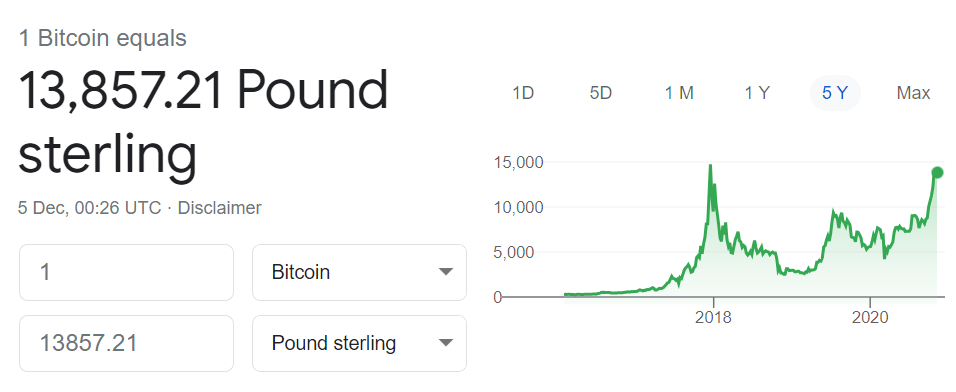 btc gbp buy and hold