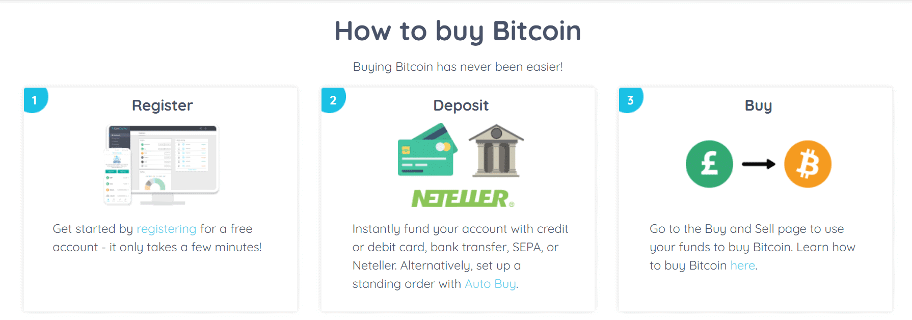 buy bitcoin coincorner